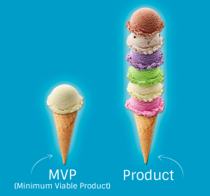 7 Powerful MVP Strategies to See If the World Really Wants Your Product