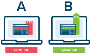 A/B Testing in Sales vs. A/B TESTING IN SALES